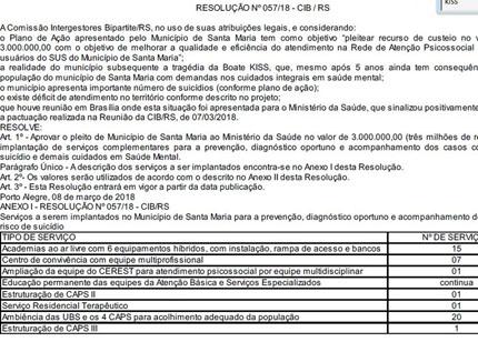 Foto de MIX. Luiz Roese e recursos para combate ao suicídio. Mais: radioterapia do HUSM, multa para a Prefeitura…