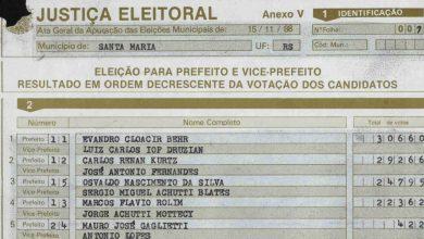 Foto de QUIZ. No dia de votar, descubra o que você sabe sobre as antigas eleições realizadas em Santa Maria