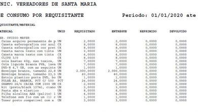 Foto de CÂMARA. Edis gastaram R$ 15,3 mil com material de expediente em 2020. Confira os gastos individuais