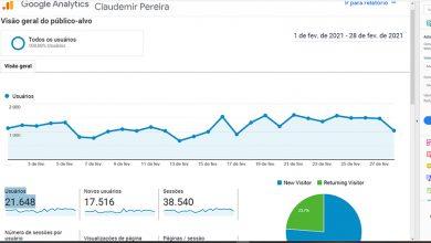 Foto de JORNALISMO. Audiência do site cresce 15% em fevereiro, na relação com 2020: 21,6 mil leitores